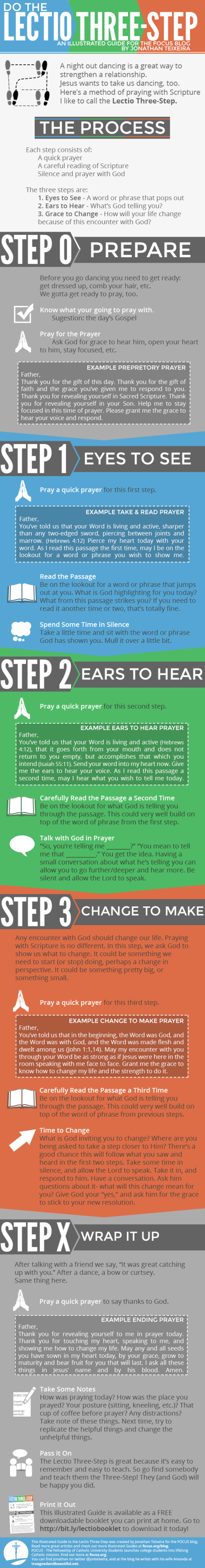 lectio-3-step